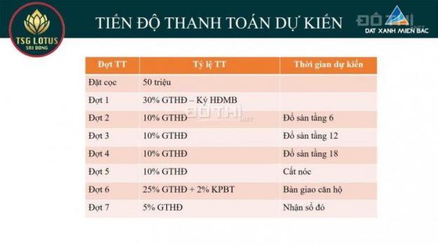 Suất ngoại giao dự án TSG Lotus Long Biên, giá siêu ưu đãi chỉ 1tỷ872tr/72m2 (giá thị trường 2tỷ1) 12913667
