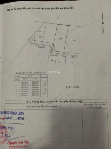 Bán gấp lô đất Nhị Bình, Hóc Môn, rộng 239.5m2 thổ cư, giá 18tr/m2 12914127