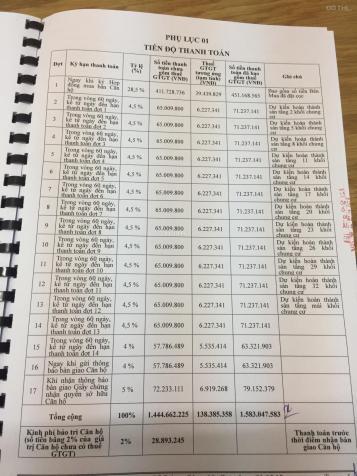 Tôi cần bán căn Q7 Riverside Đào Trí, view hồ bơi, góp 2 năm 0% LS, giá 1.85 tỷ/căn 13043722