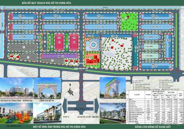Cơ hội đầu tư KĐT Hưng Hòa cạnh khu hành chính huyện Thanh Liêm 2021 13587869