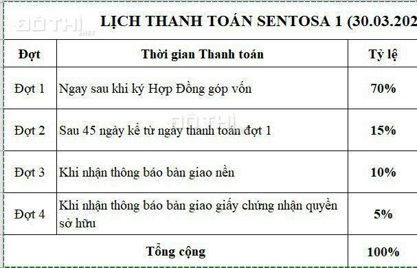 Bán đất nền dự án Sentosa dự án tại Mũi Né Phan Thiết 13599269