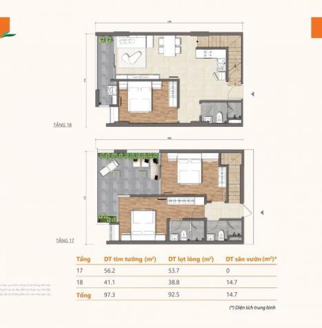 Sở hữu duplex Ricca trung tâm TP Thủ Đức chỉ với 31 triệu/m2. Tặng sân vườn 14m2 13810006