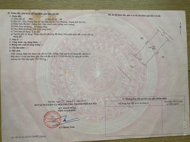 Chính chủ cần bán đất Trũng Vỡ, Tân Hội, 80m2, hướng Tây Bắc, LH: 0961579898 13443123